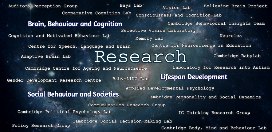 the universe in the background and the name of the research groups in the department.